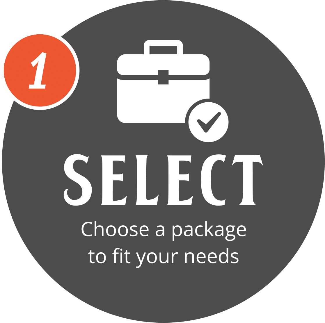 Select LLC Price Point